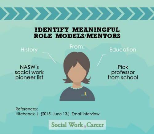 7 Career Tips For Macro Social Workers Socialwork Career History Education Career Guidance Social