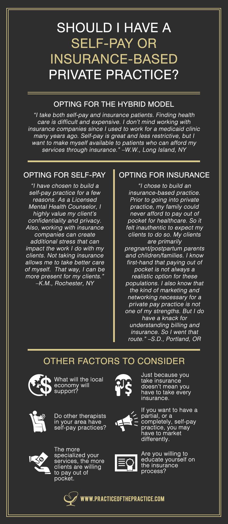 Should I Have a SelfPay or InsuranceBased Private