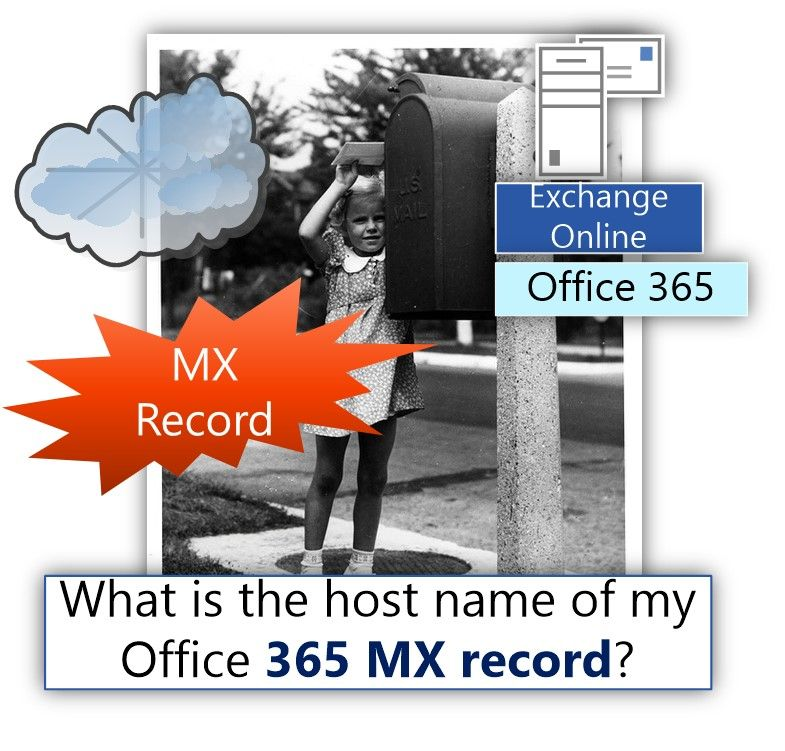 What is the hostname of my Office 365 MX records? - http://o365info.com/hostname-office-365-mx-records/