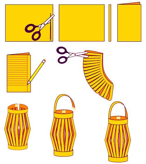 lanterne papier realisation asie pinterest lanterne papier lanterne et papier. Black Bedroom Furniture Sets. Home Design Ideas