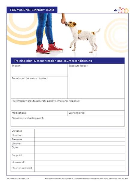 Veterinary Team Handout Desensitization And Counterconditioning Training Worksheet Dvm360 Handouts Teams Do Homework