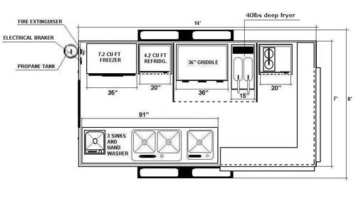 Sample drawing of a mobile kitchen food truck start with for Food truck layout plans