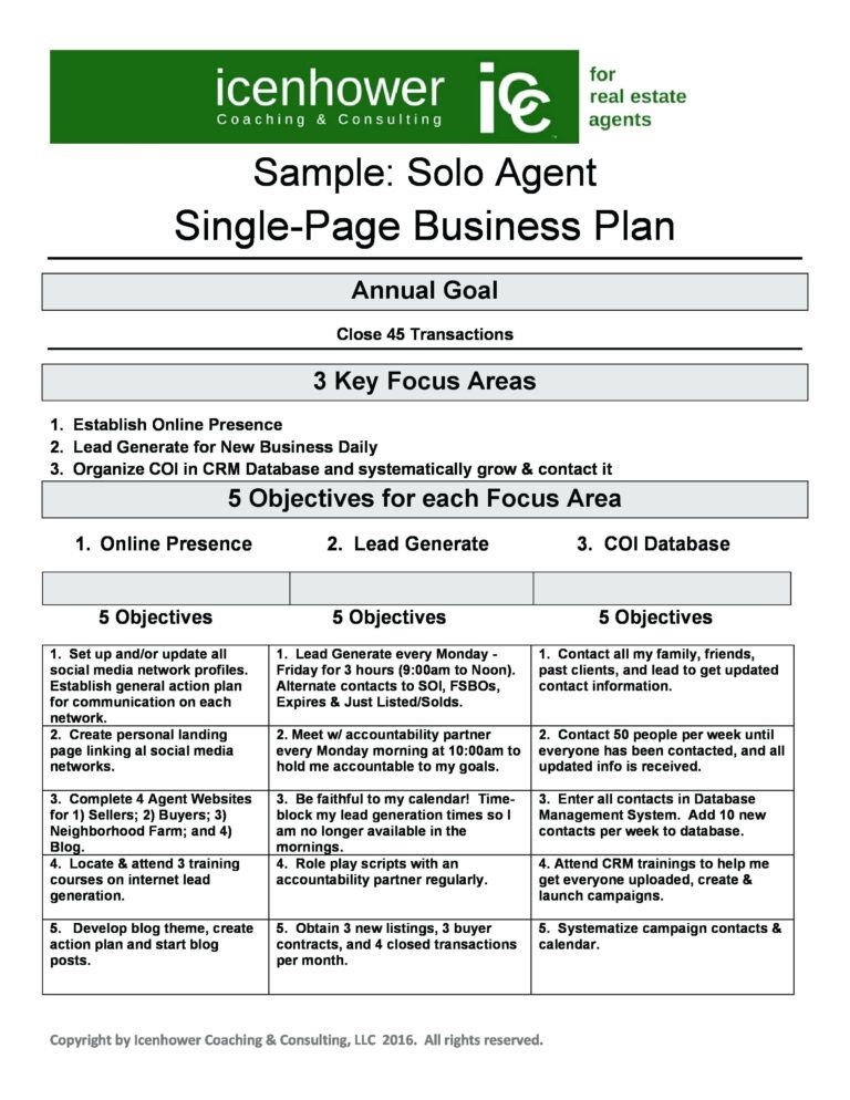 General Contractor Business Plan Late Plans Sample in