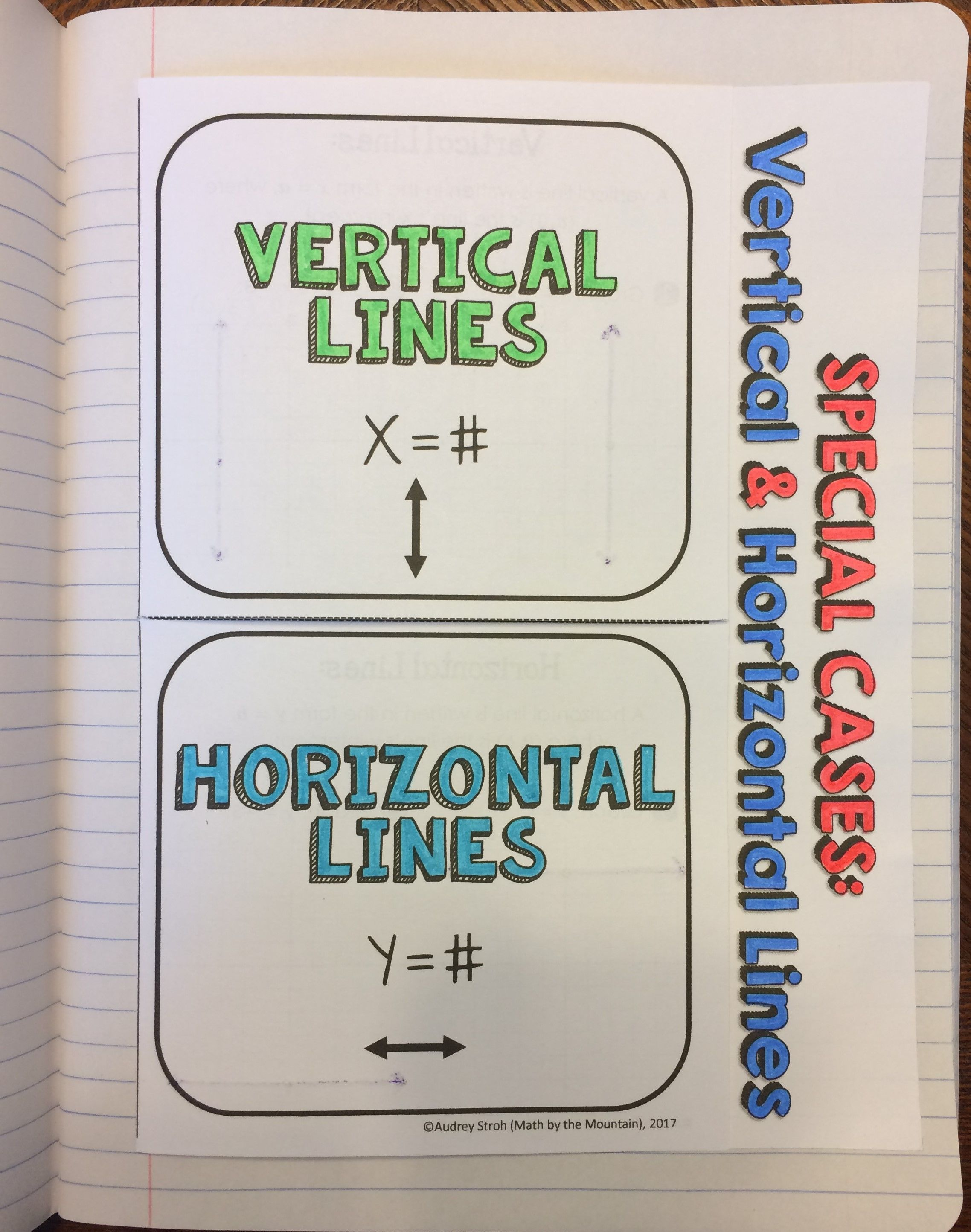 Horizontal And Vertical Lines Foldable For Interactive
