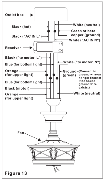 Wiring Diagram For Ceiling Fan With Remote Ceiling Fan Motor