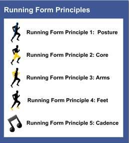 Running Form Principles  Running    Running Form
