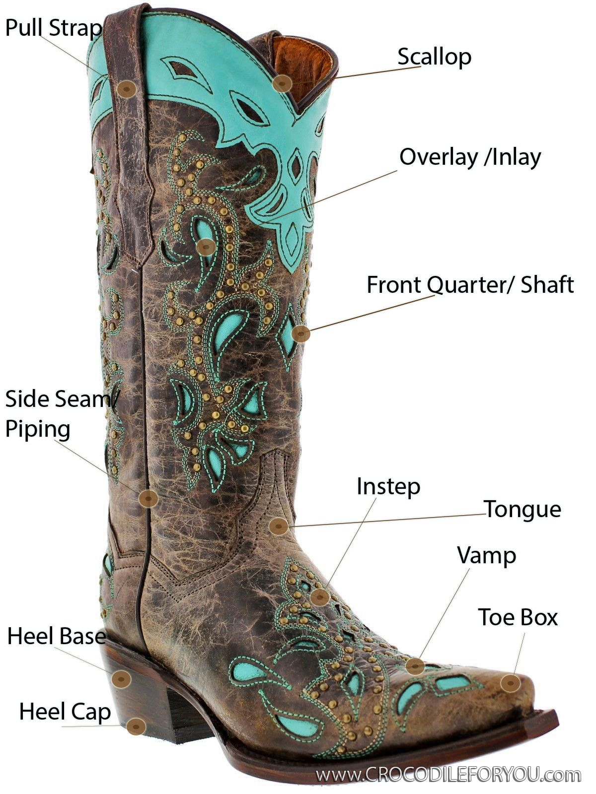 Western Cowboy Boot Diagram     Cowboyboots  Bootguide