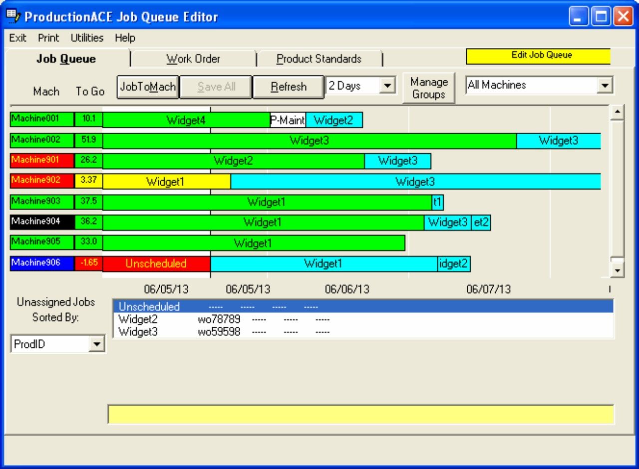 Graphical Production Scheduling and Production Planning