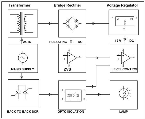 Single Phase Ac Motor Speed Control Circuit Diagram