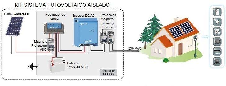 Componentes de una instalaci n solar fotovoltaica para for Instalacion fotovoltaica conectada a red