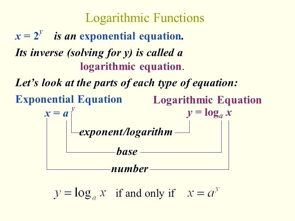 26 Solving Logarithmic Equations Worksheet Exponential