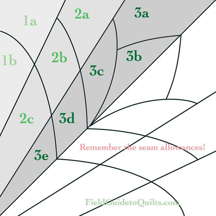 Diagrams for Dusty Miller, Cleopatra\'s Fan, Friendship Garden ...