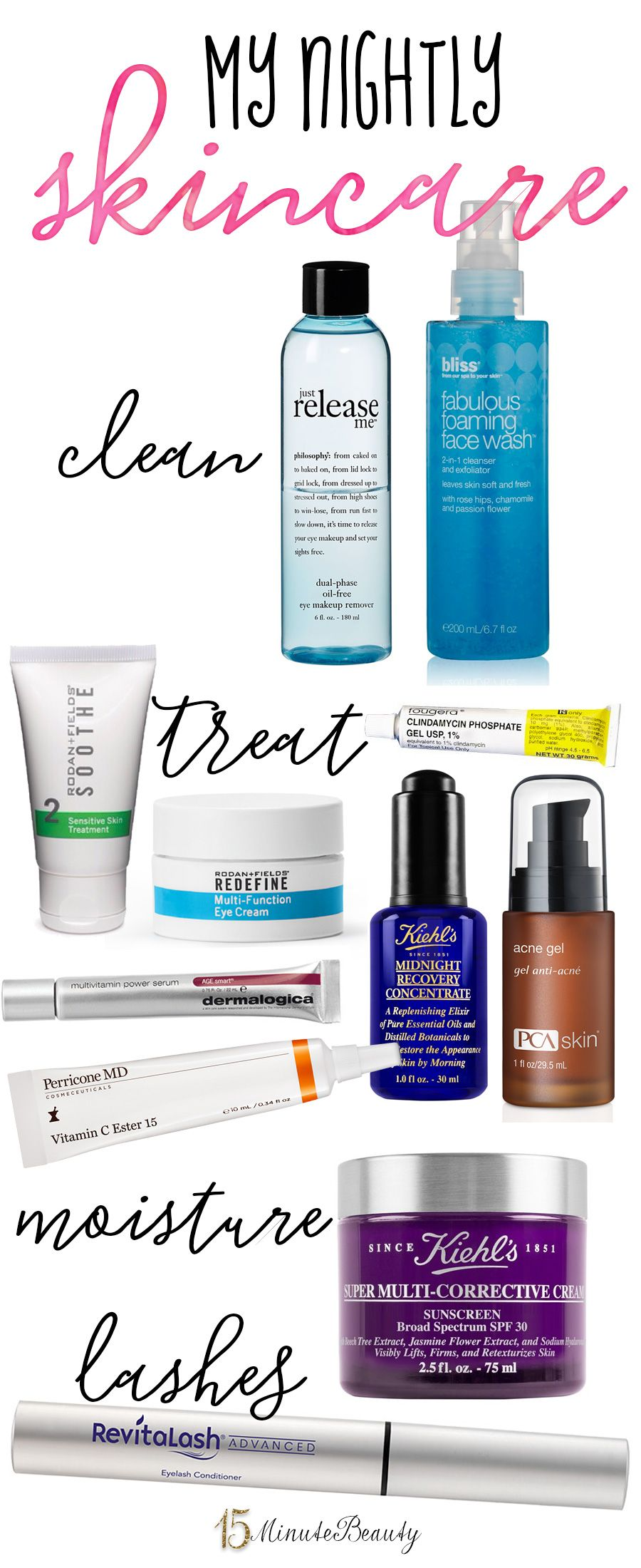 My Current Nightly Skincare Routine With Images Skin Care