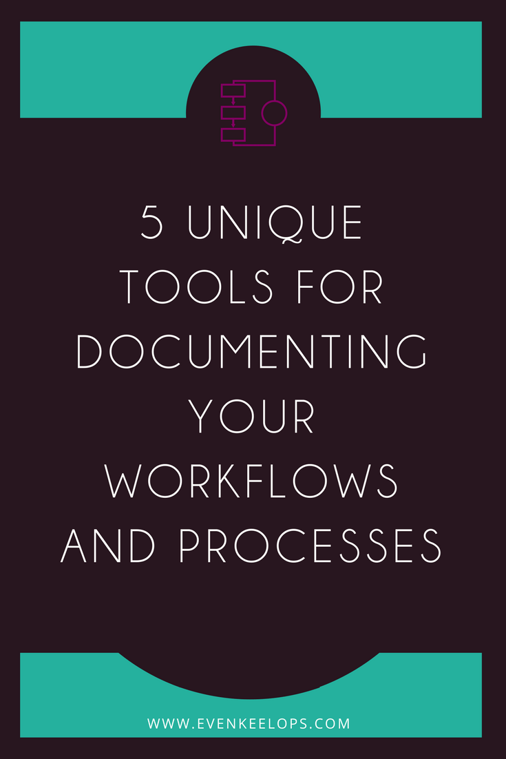 Unique Tools For Documenting Your Workflows And Processes - Process documentation tools