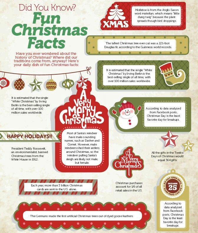 Pin By Jessica S Daycare On Daycare Christmas Time Is Here Christmas Trivia Christmas Fun Christmas Lesson