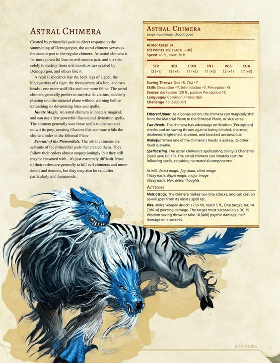 For D&D homebrew creatures!