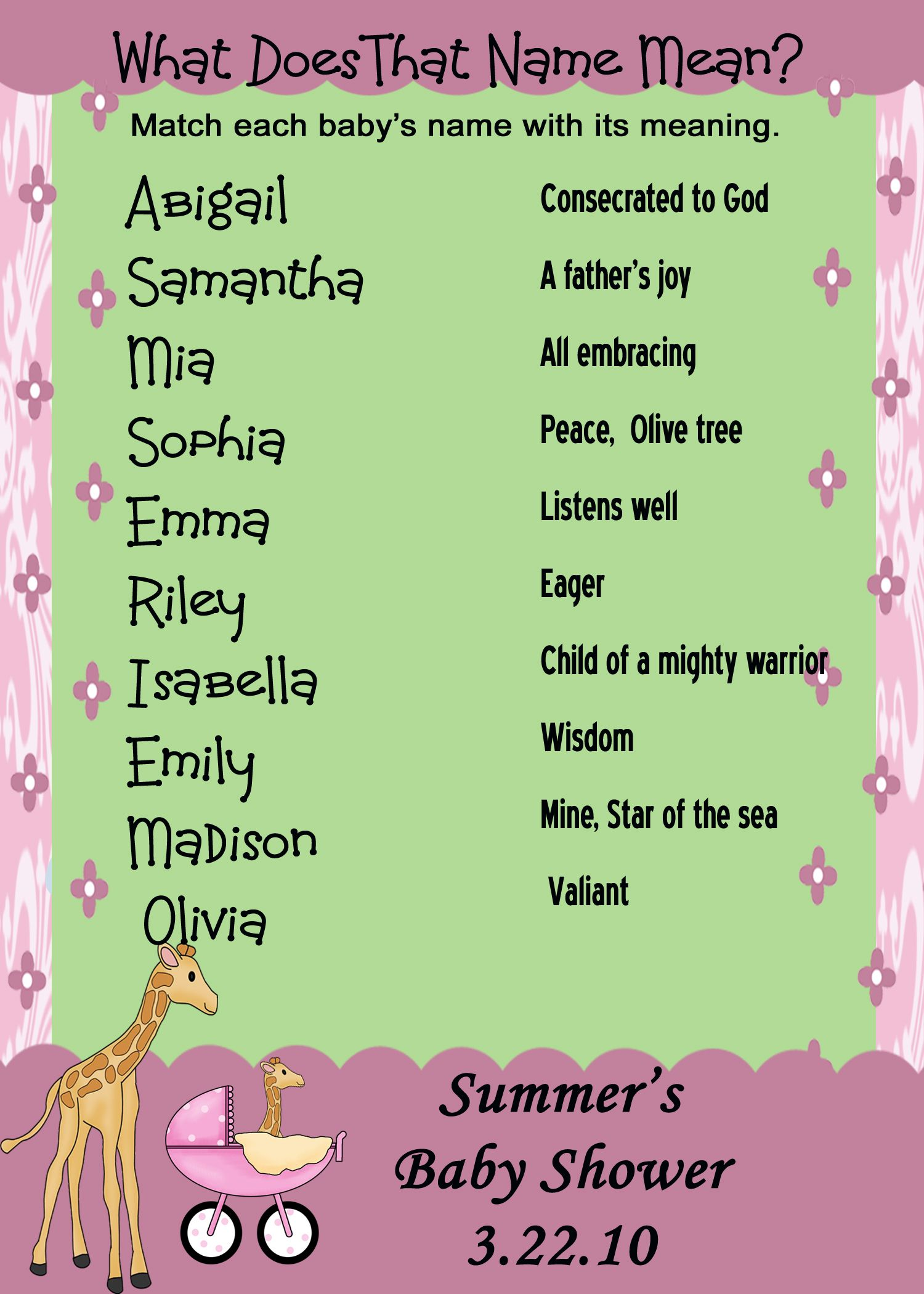Name Meaning baby shower game - maybe use family names