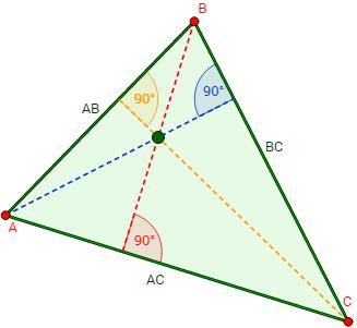 Alturas De Un Triángulo Y Ortocentro Geometria Y Trigonometria Geometría Plana Geometría