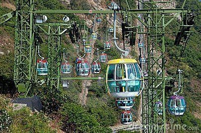 Cable Car Ocean Park Hong Kong Seen On Travel Channel