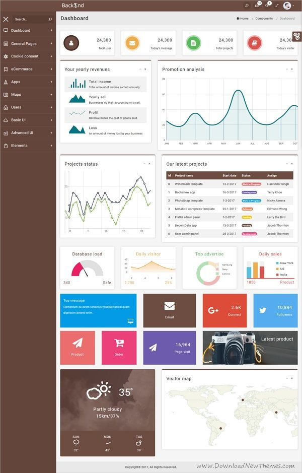Backend - Responsive Bootstrap 4 Admin Dashboard Template ...