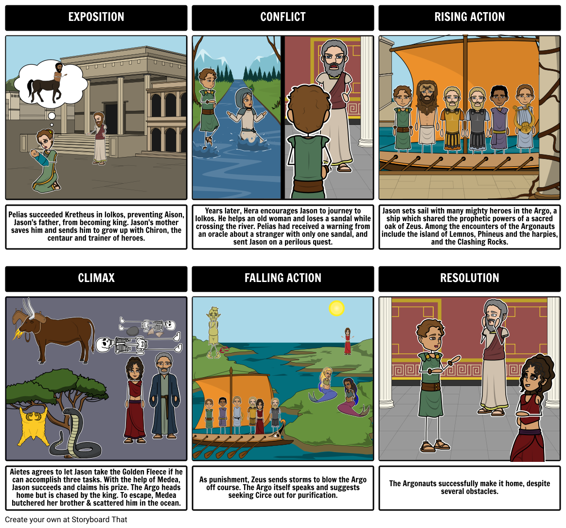 Jason and the golden fleece summary a common use for storyboard jason and the golden fleece summary a common use for storyboard that is to help students pooptronica