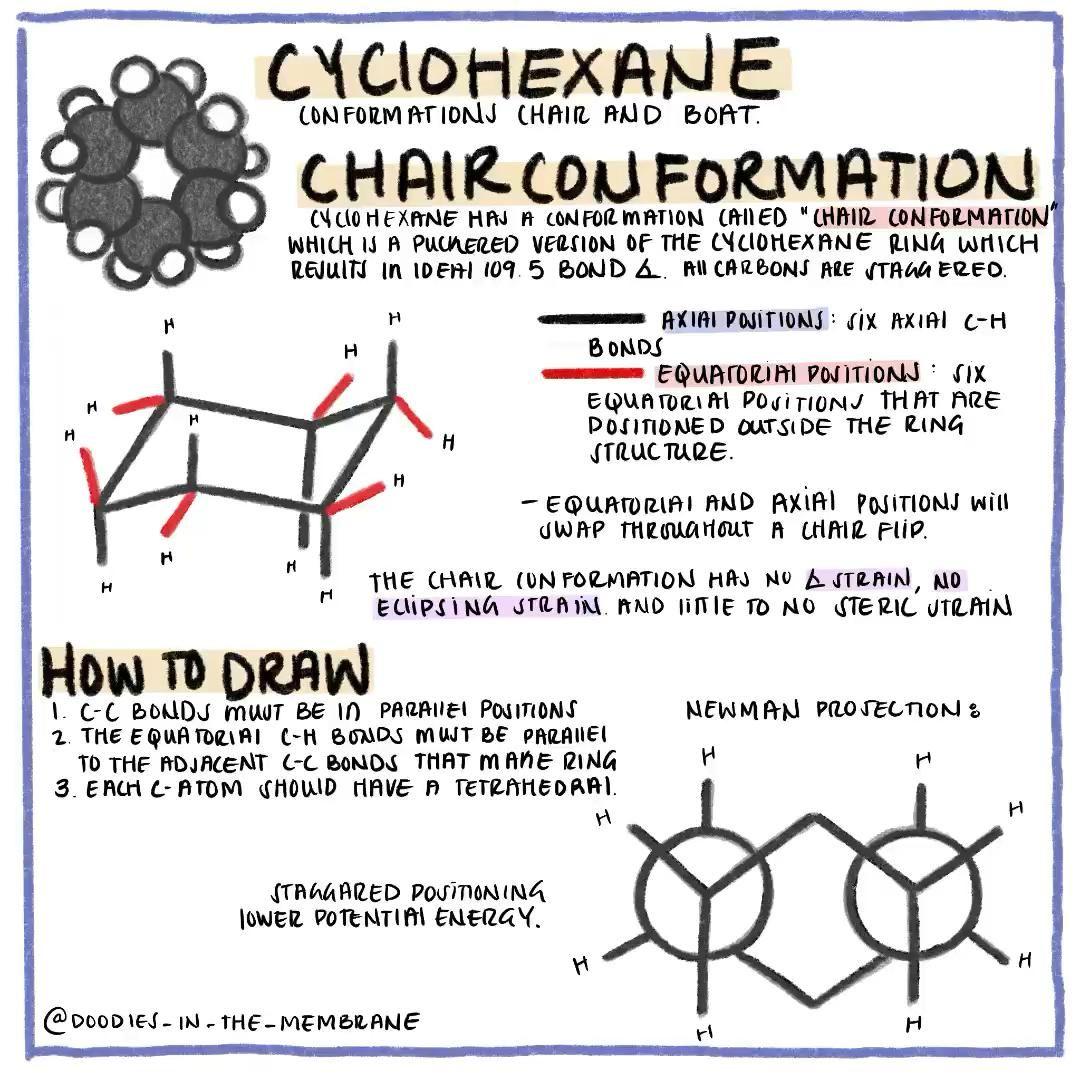 Organic Chemistry Cycloalkane And Chair Conformation Video In 2020 Organic Chemistry Chemistry Biochemistry