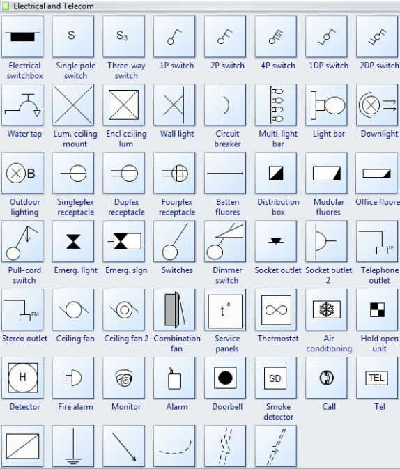 Seven Lessons I Ve Learned From Residential Electrical Symbols Chart Pdf Residential Electr Electrical Plan Symbols Home Electrical Wiring Floor Plan Symbols