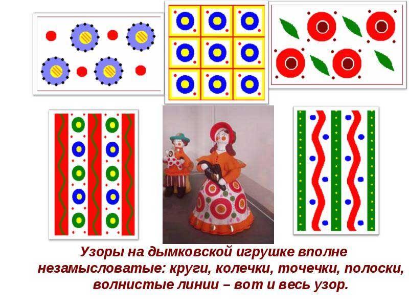 Картинки и раскраски с дымковскими игрушками для детей ...
