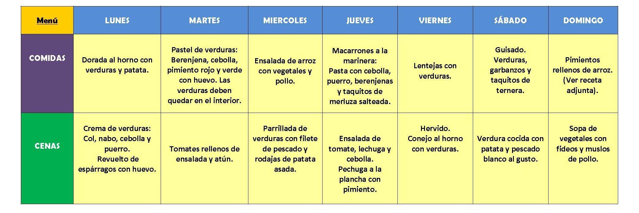 Insuficiencia renal ideas para la dieta de la pr xima for Alimentos prohibidos para insuficiencia renal