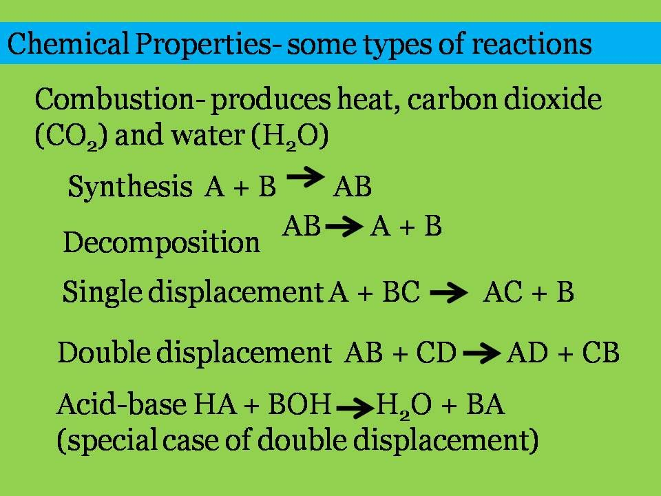 Chemical Reactions Chemical Reactions Occur In Predictable Patterns Chemical Reactions Chemical Changes Chemical