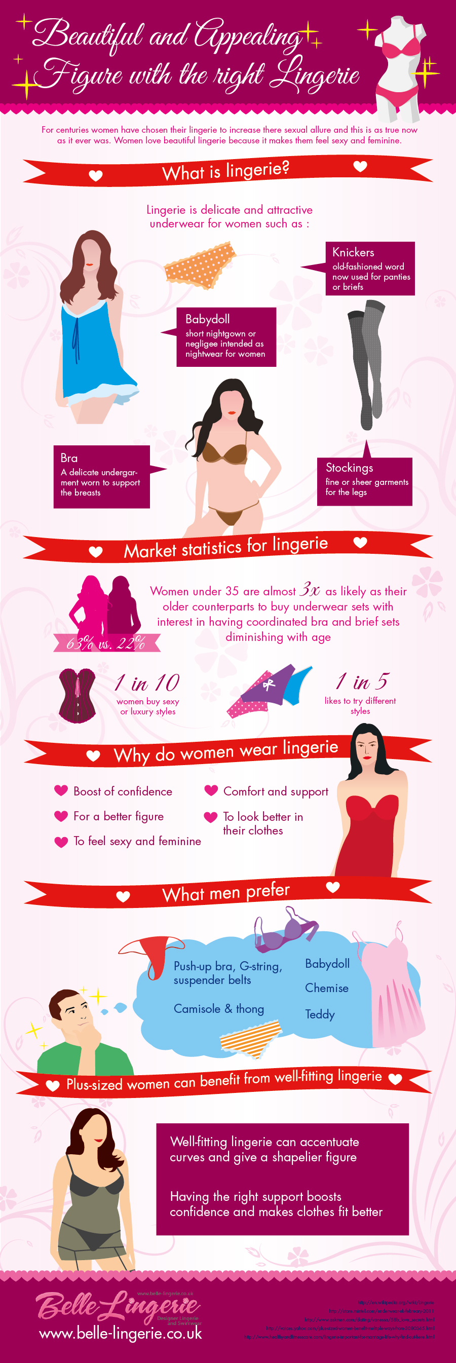 beautiful-and-appealing-figure-with-the-right-lingerie-infographic