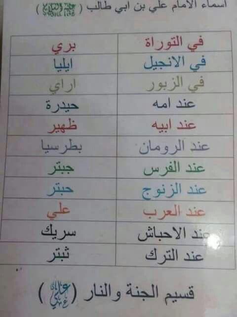 Pin By Msar On من اسماء امير المؤمنين Peace Bullet Journal Masjid
