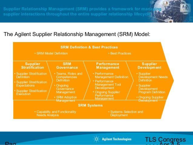 supplier-relationship-management-program-7-638jpg (638×479 - supplier evaluation form