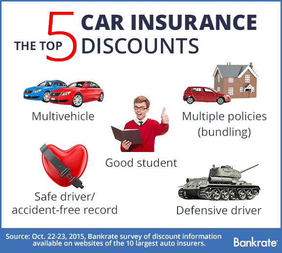 Discount Auto Insurance Keep Your Hard Earned Money Car Insurance Rates Car Insurance Cheap Car Insurance Quotes