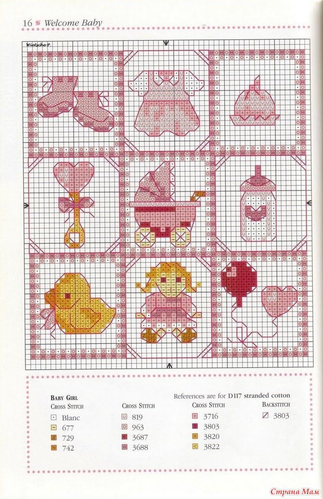 схемы вышивки метрики для девочки