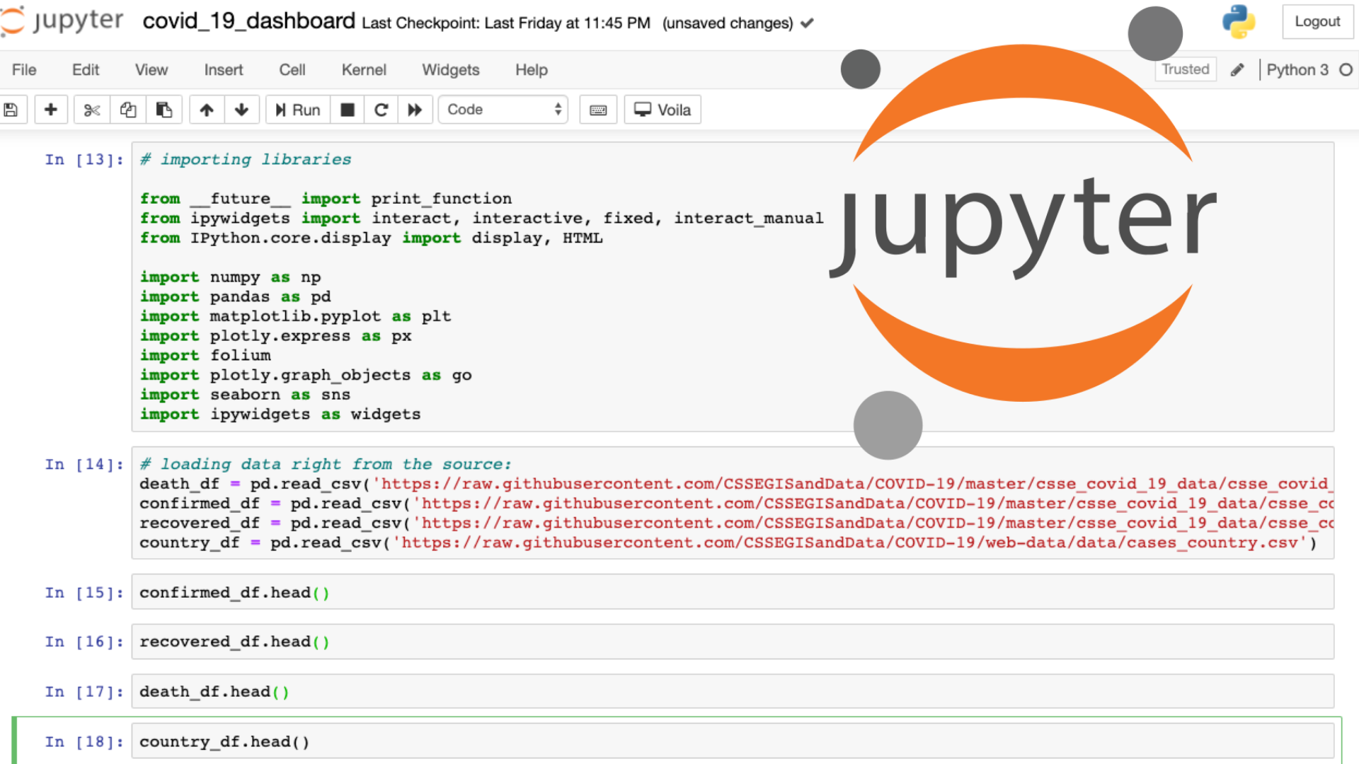 The Complete Guide To Jupyter Notebooks For Data Science In 2020 Data Science Sentiment Analysis Science