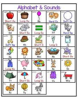 Saxon Alphabet Chart  Saxon Phonics Alphabet Charts And Phonics