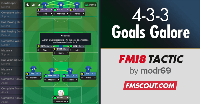 Fm18 Tactic 4 3 3 Goals Galore By Modr69 Goals Football Manager Goalkeeper