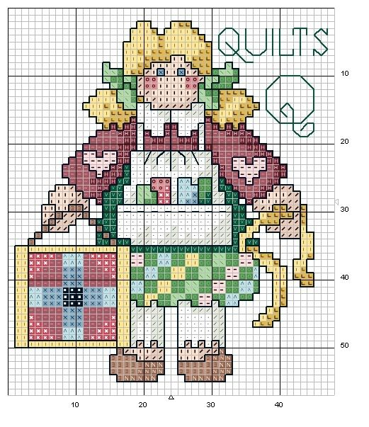 900 Cross Stitch Sets Ideas In 2021 Cross Stitch Stitch Cross Stitch Patterns