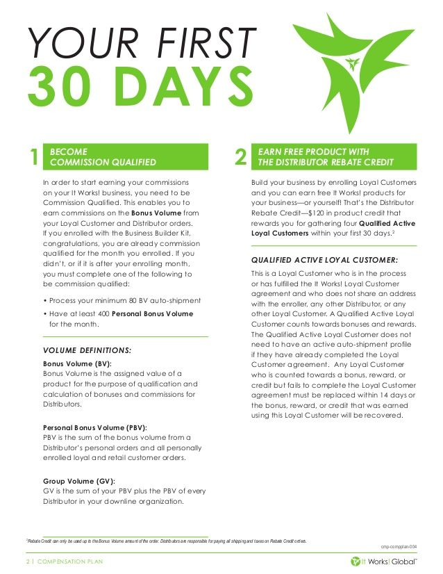 It Works Independent Distributor Compensation Plan Body Wraps