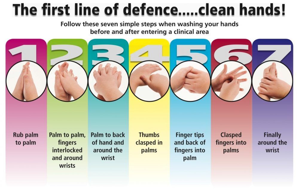 Infection Prevention And Control Infection Prevention Hand