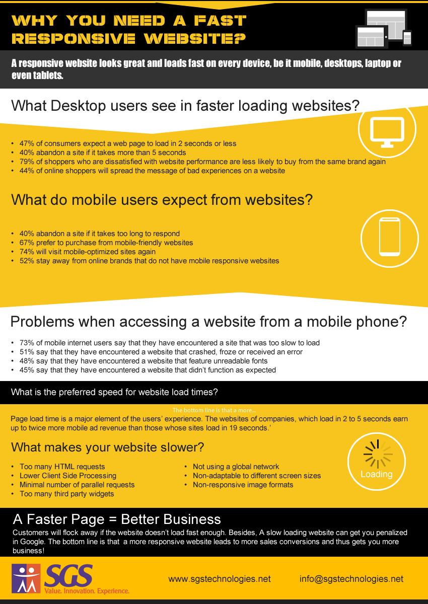 Responsive Web Design Jacksonville Website Design Company Jacksonville Website Design Company Web Development Website Development,Simple Graphic Design Line Art