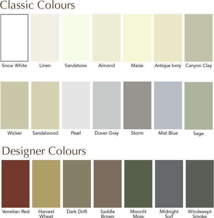 Exterior Of Homes Designs Batten Exterior paint colors and