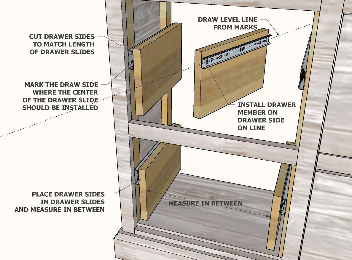 How To Install Full Extension Drawer Slides Ana White Drawer Slides Diy Wood Drawer Slides Drawer Slides