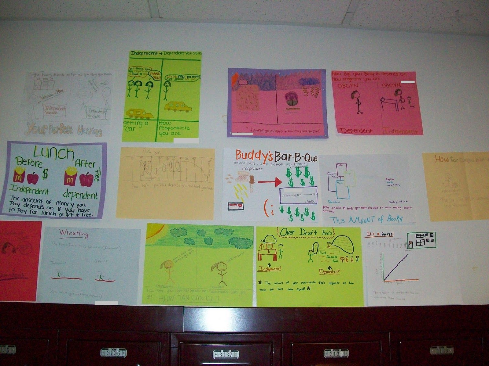 Independent Vs Dependent Variable Poster Project