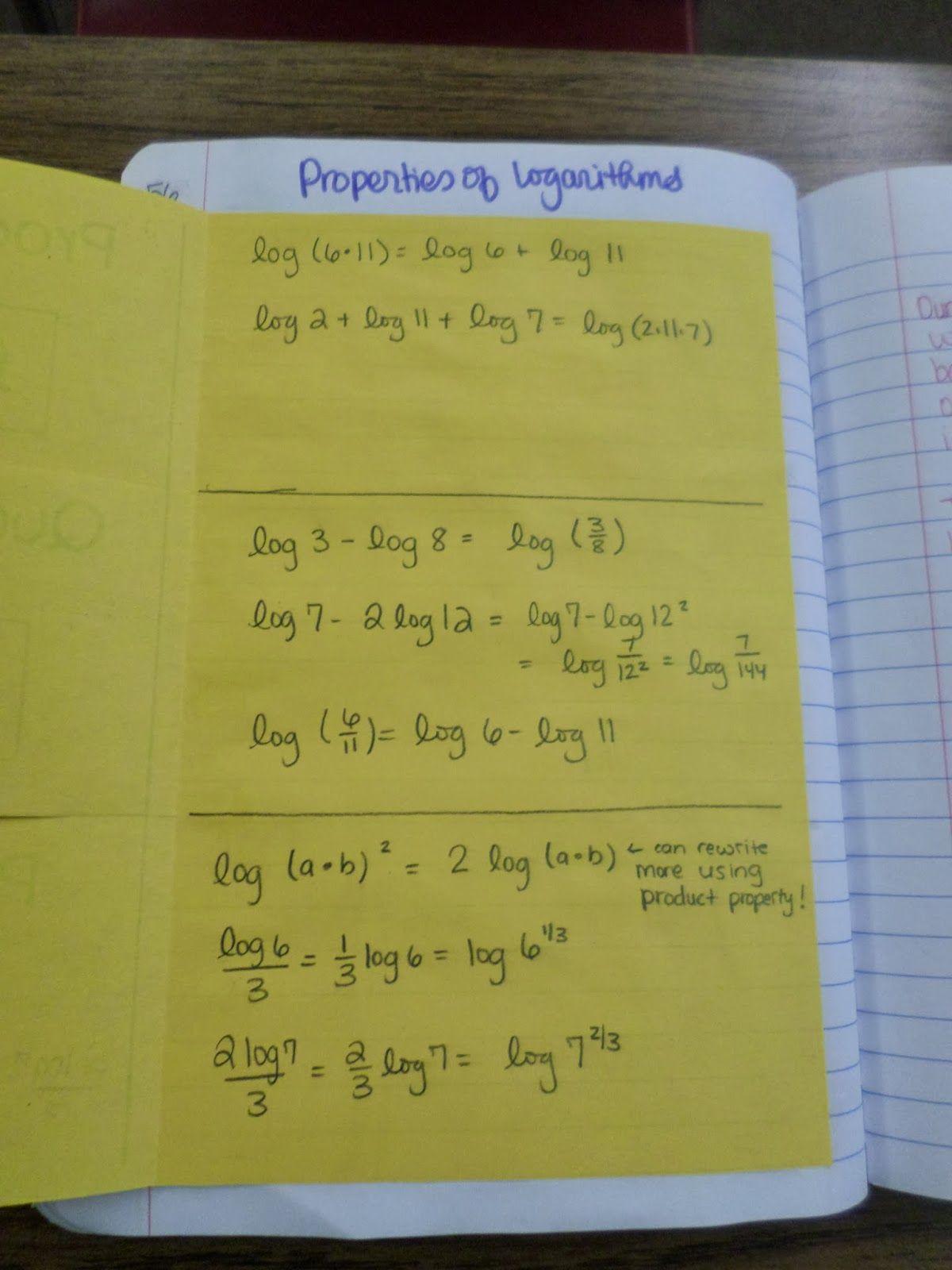 Worksheet On Logarithms