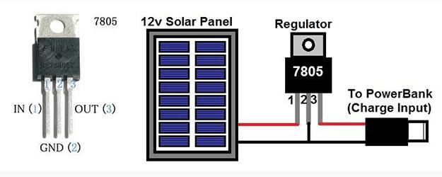 Diy Solar Powered Cellphone Charger Solar Energy System Solar Panel Technology Solar Panels