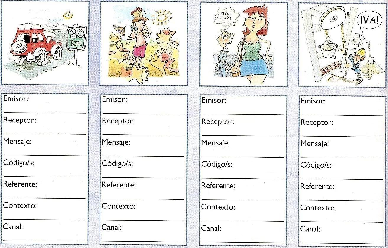 Circuito Comunicativo : Circuito comunicativo lessons tes teach escuela pinterest