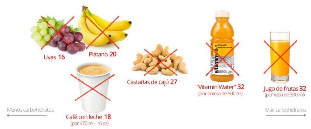 dieta cetosis puedo comer avena