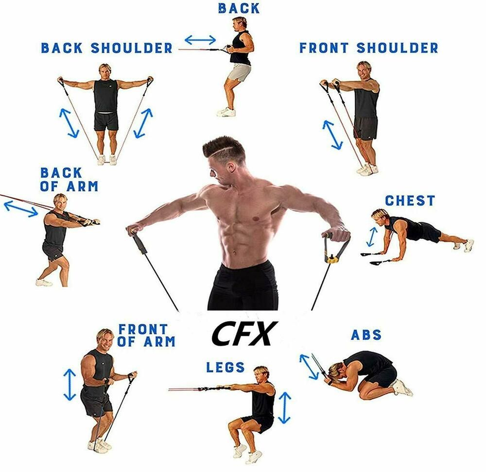 Pin On Resistance Bands Workout
